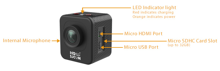 SJCAM M10 Series Basic WIFI Button Diagram LED Action Camera